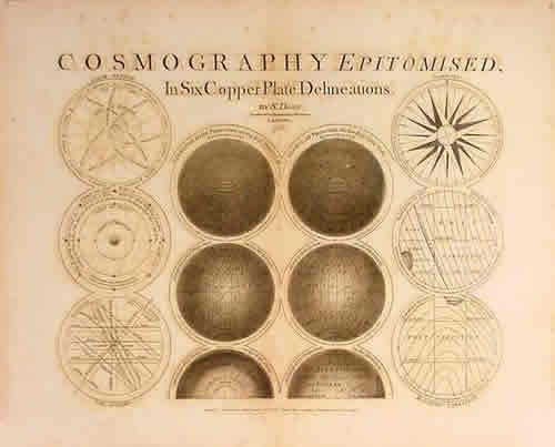 Cosmography diagram